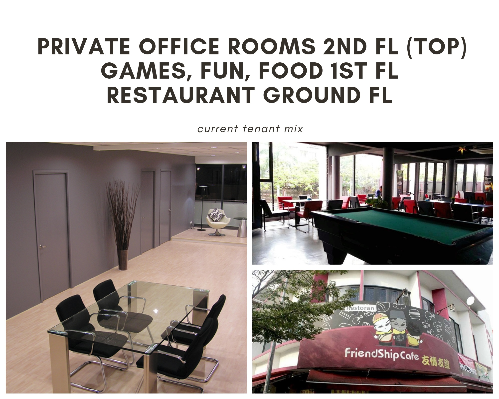 Small Office Shared Office For Rent In Klang Valley Kuala Lumpur Malaysia 9 Private Office Room For Rent At Bukit Jalil In Klang Valley Kuala Lumpur Malaysia Furnished And
